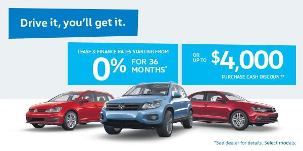 Volkswagen Midtown Toronto Dealer