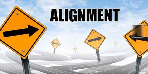 Wheel Alignment Special: from $129.95